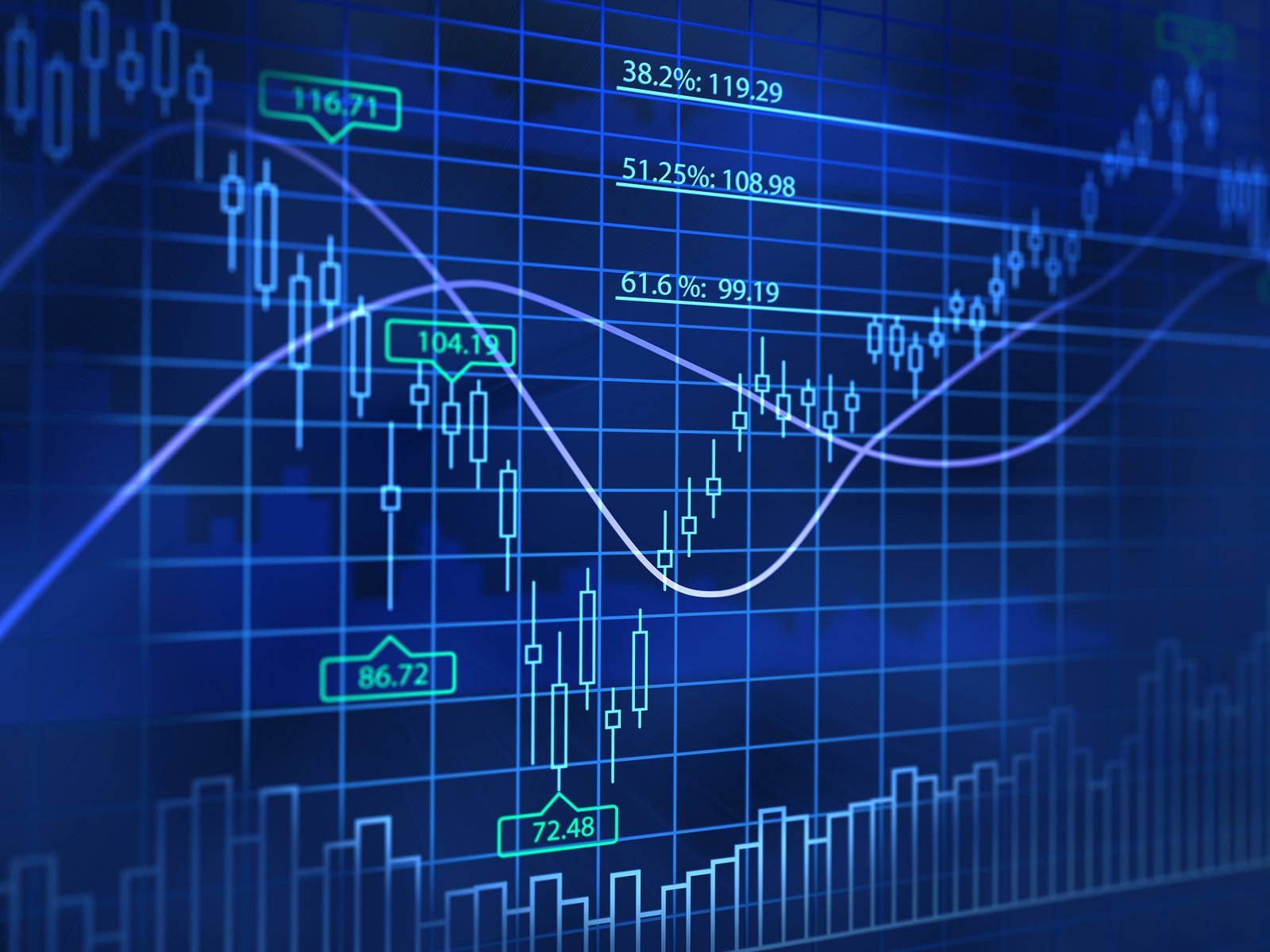 How Binary Decode Always Follows the Stock